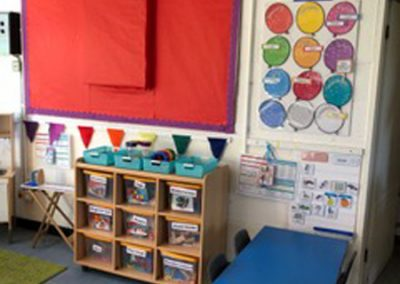 Rainbow Nursery Schools Sheen Common